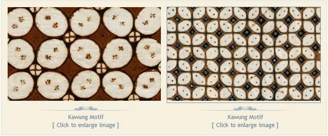 Batik klasik Motif Kawung
